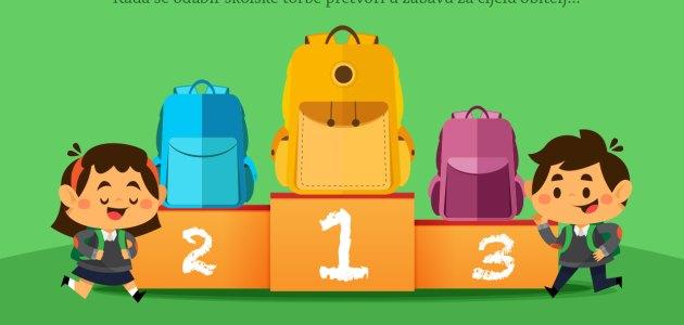 Kako odabrati pravu školsku torbu?