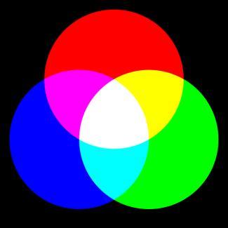 mjesanje-boja